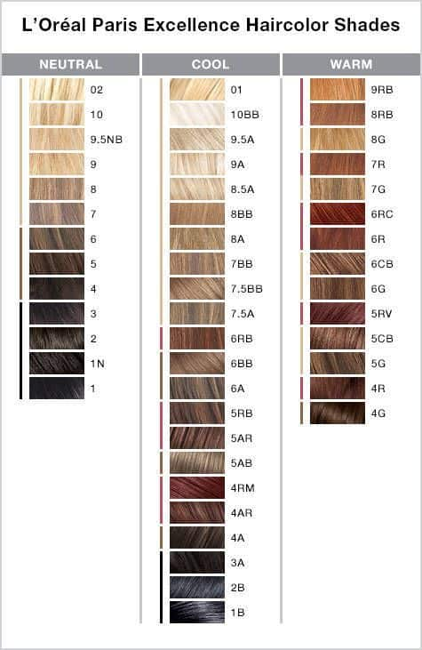 The hair color tones