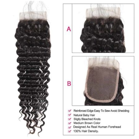 Malaysian deep wave closure1 2